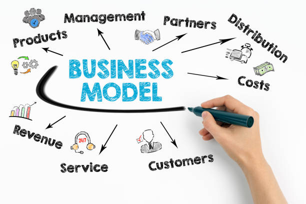 5 Circular Economy Business Models that You Need to Know