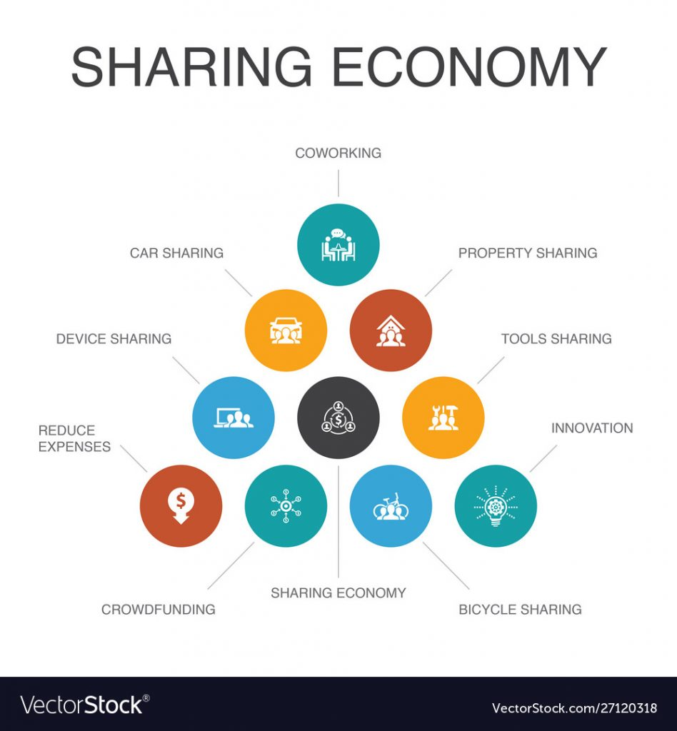Sharing economy Infographic 10 steps concept. coworking, car sharing, Crowdfunding, innovation simple icons